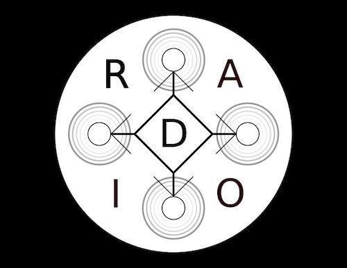 Radio Pedestrian